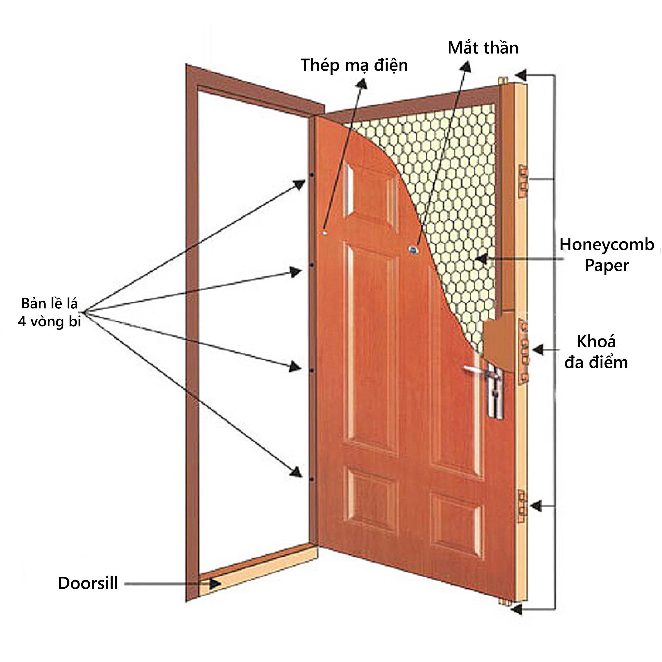Phải quan sát từng chi tiết của cửa để kiểm tra