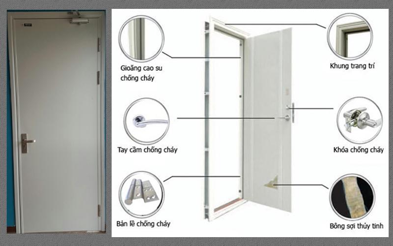 Gioăng cao su là bộ phận nhỏ nhưng quan trọng với cửa chống cháy